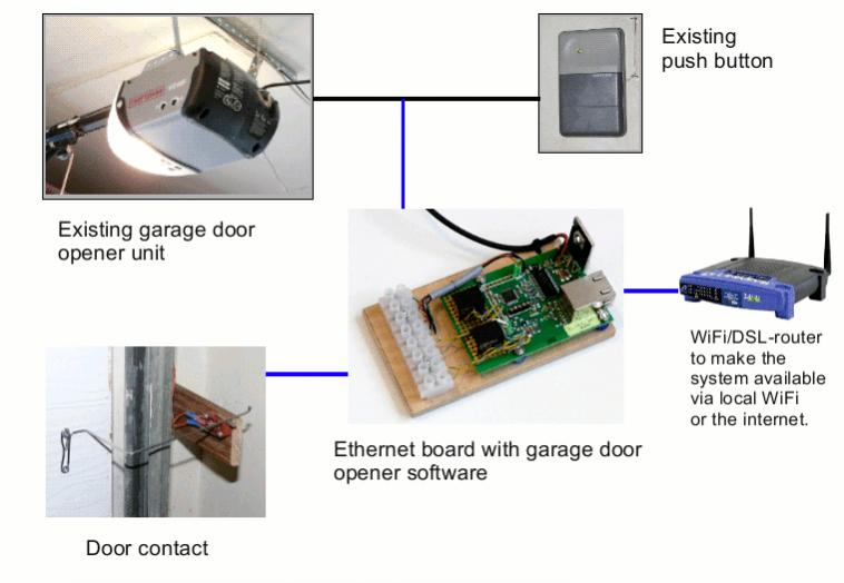 tuxgraphics smartphone garage door opener in action